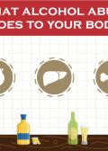 What Alcohol Abuse Does to Your Body