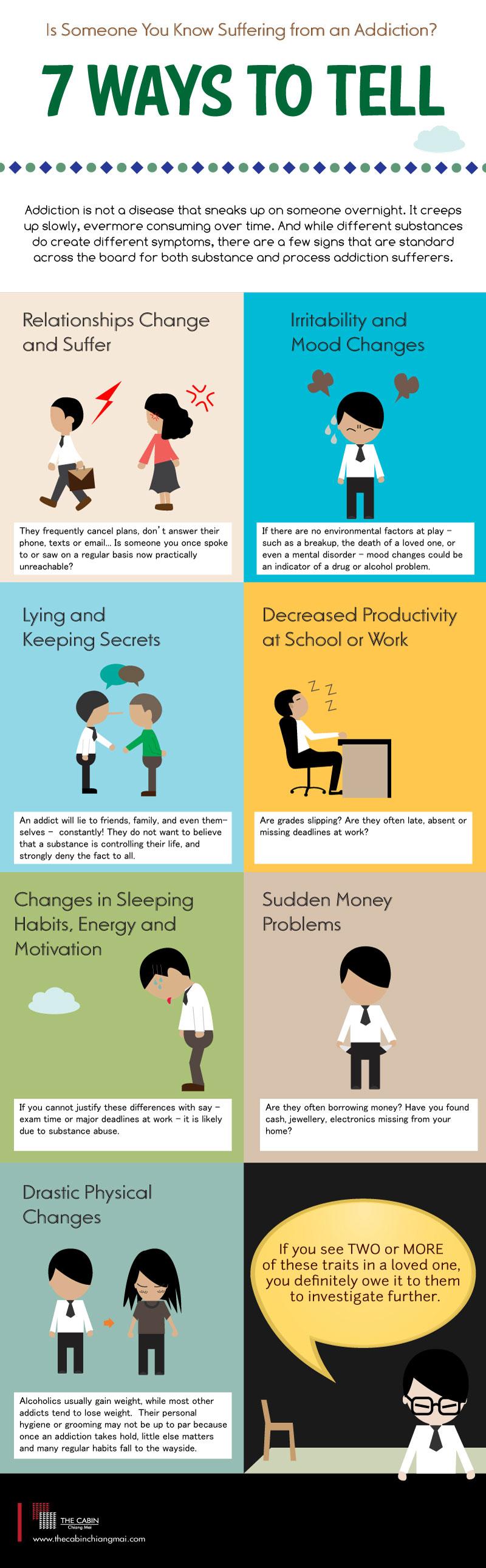 7 Telltale signs of addiction